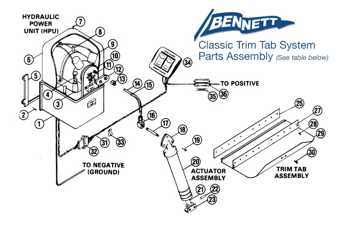 diagram of a pontoon boat steering wheel  diagram  free